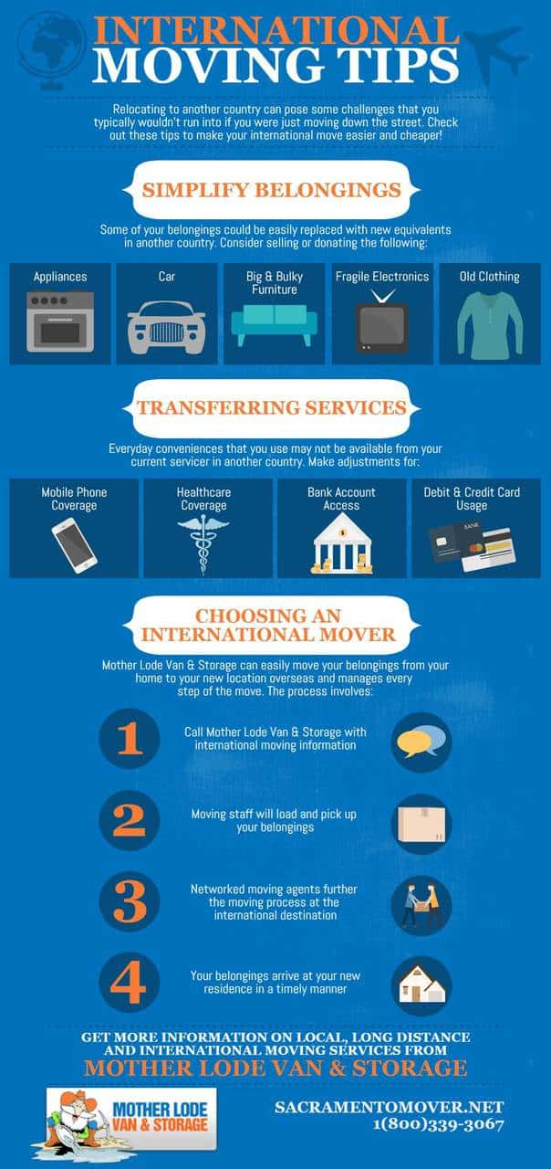 international-moving-tips-infographic